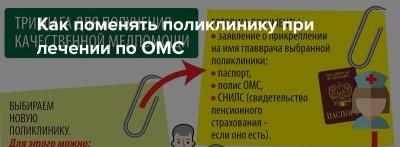 Как поменять поликлинику при лечении по ОМС или Порядок выбора/замены медицинской организации